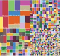 opensignal-fragmentation-2014