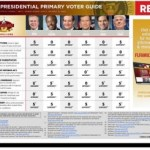 Florida Family Policy Council Releases 2016 Presidential Primary Voter Guide