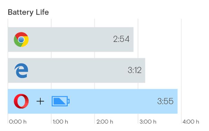 test-bateria-navegadores-web