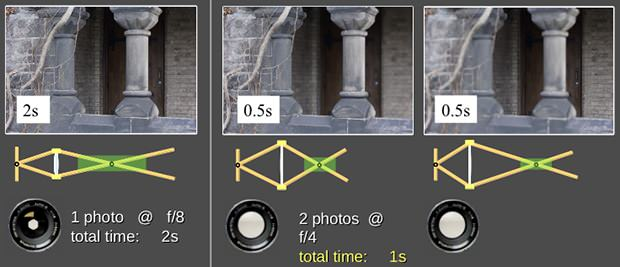 Focus Stacking for Speed: Researcher Invents Light Efficient Photography lightefficient mini