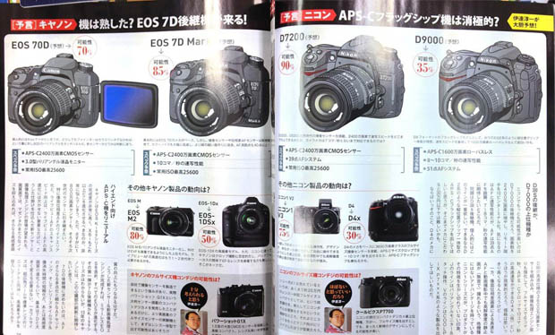 Japanese Magazine Predictions for Canon and Nikon Camera Launches in 2013  magpredict
