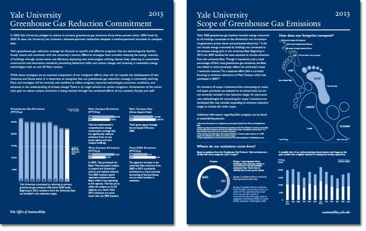 Sustainability_2013Emissions