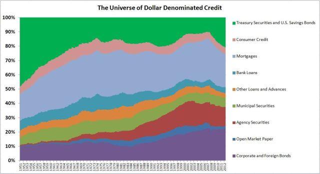 credit universe