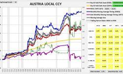 austria1969lccy