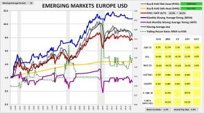 emergingmarketseurope1987usd