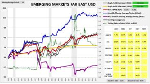 emergingmarketsfareast1987usd