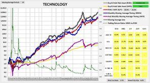 tech1927-2015