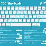 photoshop shortcuts cheat sheet