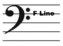 Bass clef (F clef) with F line