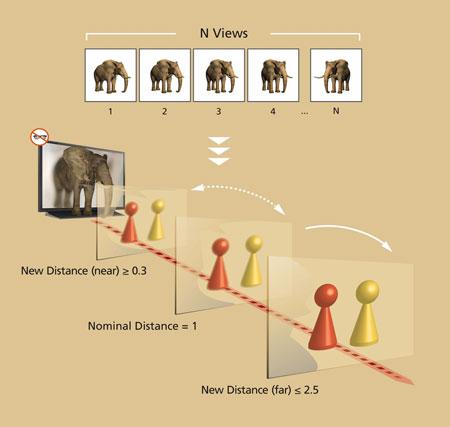 3D-TV-Fraunhofer-Institute-for-Telecommunications_2