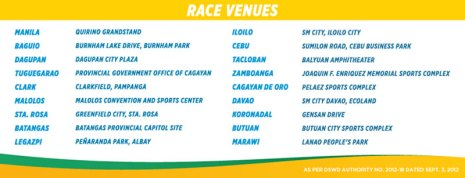 phil-health-run-race-venues
