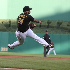 Pittsburgh Pirates 2014 Arbitration Estimates
