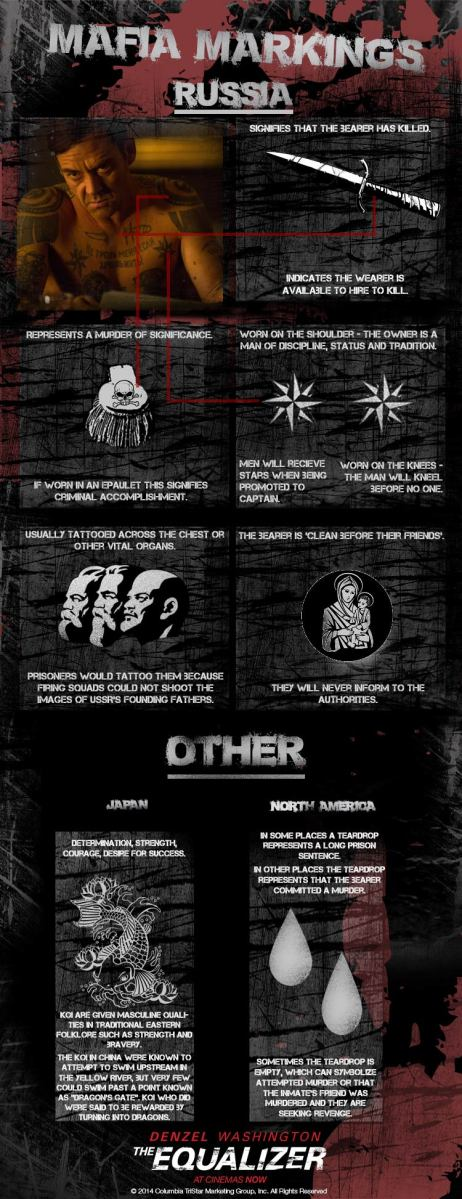 The Equalizer Infographic - Understanding Russian Mafia Markings