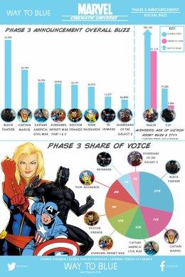 Marvel-Phase-3-Infographic_UK