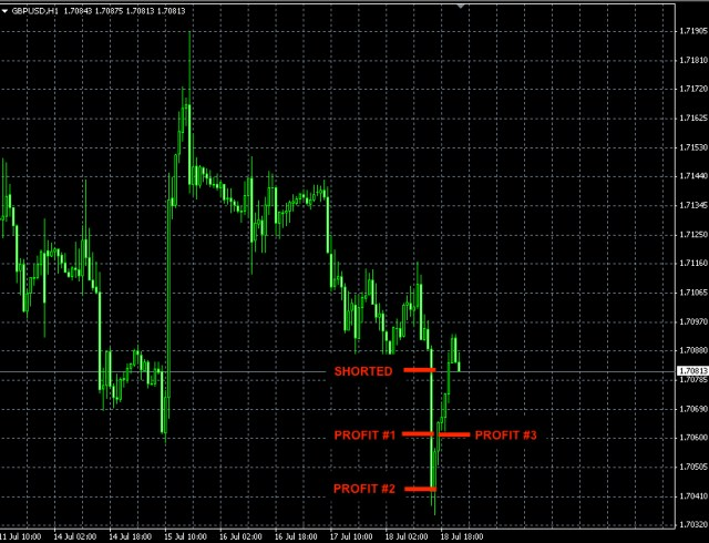 GBPUSD trade July18