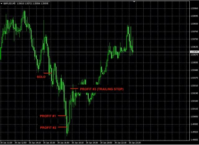 Best Forex Signal GBPUSD jan30