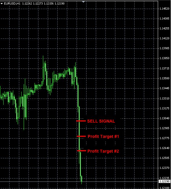 Best-Forex-Signals-EURUSD-feb26