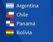 Copa America 2016 Group D Standings
