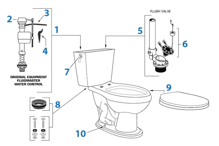 American Standard Toilet Tank Repair Parts   Carnmotors.com