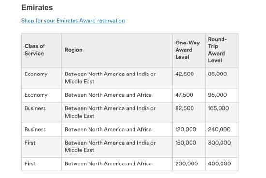 new Alaska award chart for Emirates