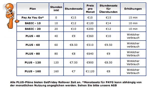 Preis Plan