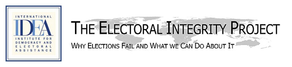 Need help with ideas for a term paper in political science?
