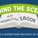 How a Printed Book becomes an Interactive eBook