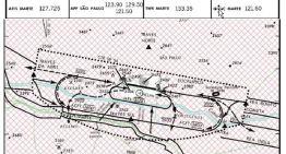 Campo de Marte SBMT – informativo de operação visual