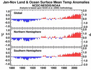 global-anomalies-2012-nov