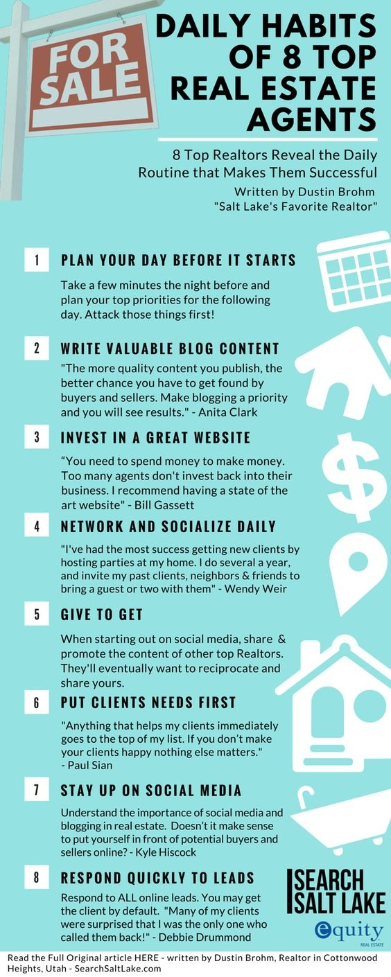 Real Estate Agent Daily Habits Infographic