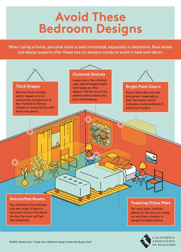 Avoid These Bedroom Designs (CAR Infographic)