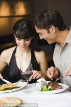 online dating first date dinner in chicago