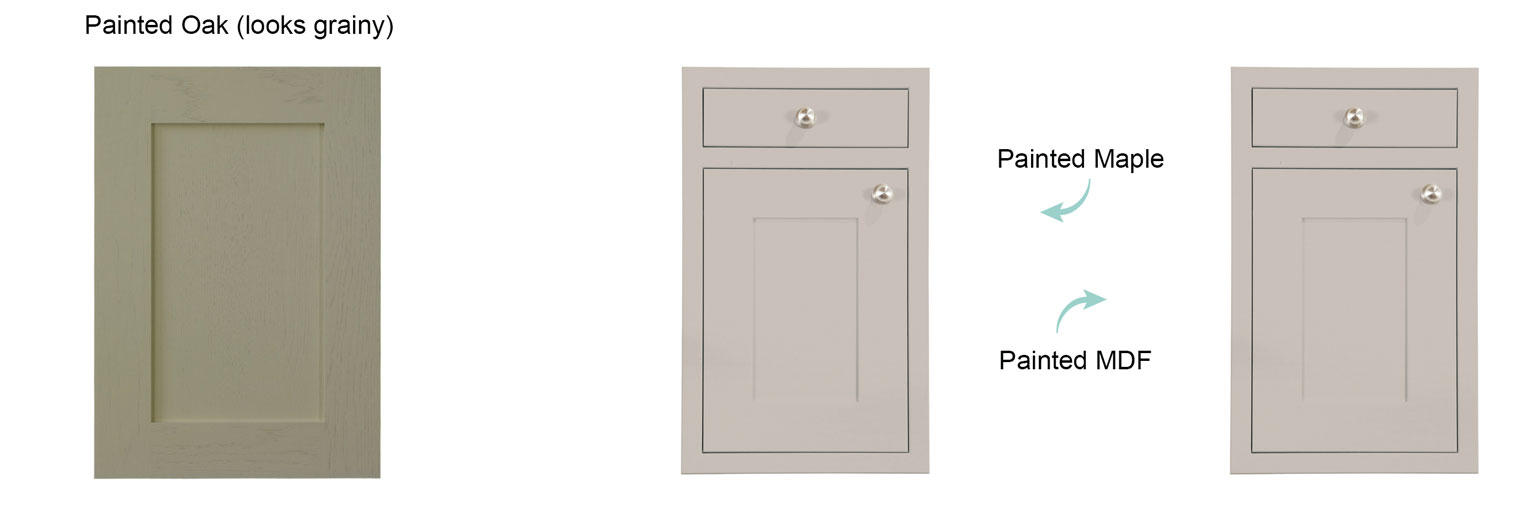 Mdf vs wood prasada kitchens and fine cabinetry for Mdf painted cabinet doors