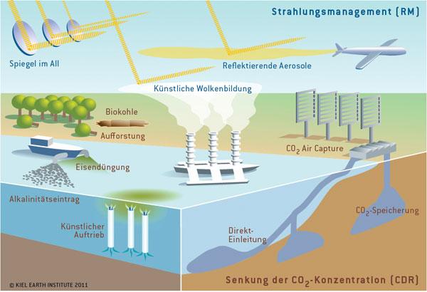 geoengineering2