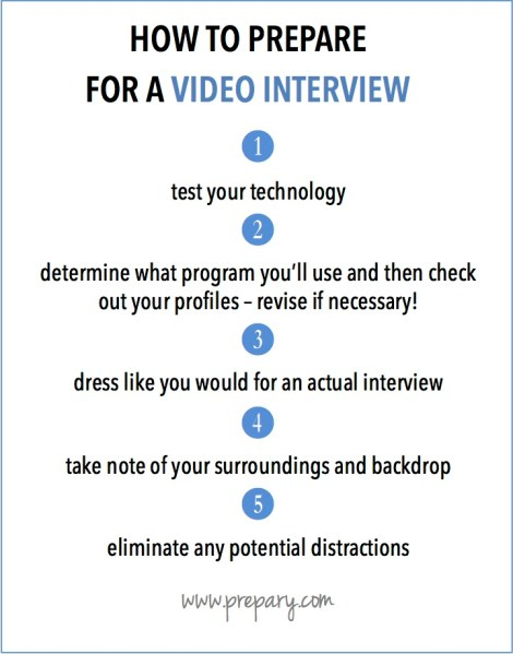 prepare for video interview