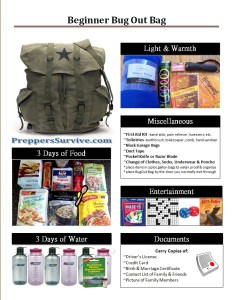 Beginners Survival Kit