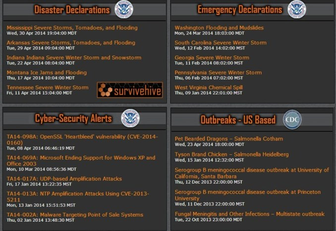 Emergency Alerts on Cell Phone