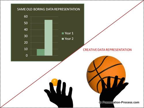 creative-data-presentation-image