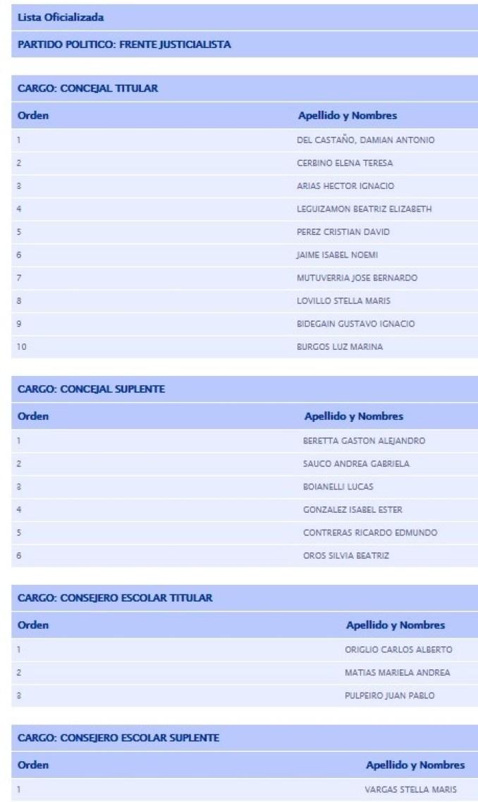 Lista oficializada Cumplir Hurlingham