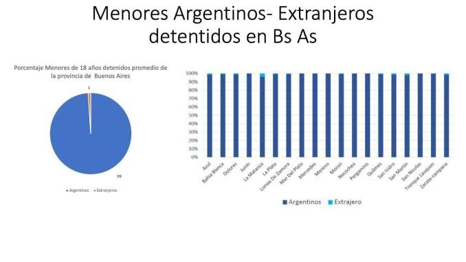Extranjeros y delitos