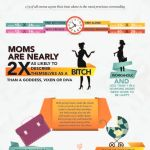 CitizenMom infographic final med 150x150 PR Pros, Are You Working Harder Or Smarter? [Infographic]