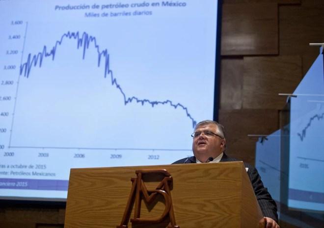 Carstens presenta una gráfica de la caída en la producción de petróleo crudo en México. Foto: Eduardo Miranda