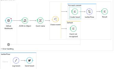 MuleSoft program flow