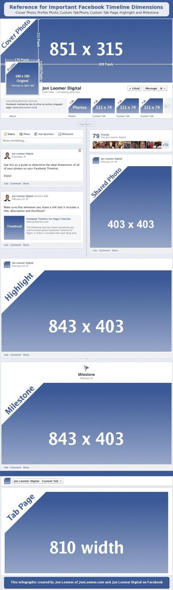 FacebookTimelineImageDimensions6-600x2045