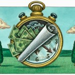 Present Value of Money