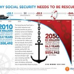 Entitlement Reform: Start with Social Security
