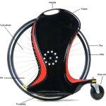 The Magic Wheel, un gadget bastante original