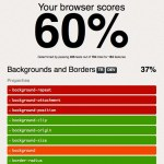Test de compatibilidad CSS3 para el navegador