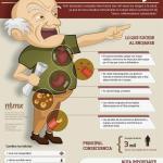 El enojo y el estrés te hacen envejecer 3 mil veces más rápido [Imagen]