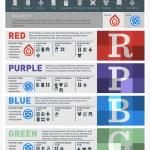La verdad detrás de los colores: Lo que dice tu marca a través del color [Infografía]